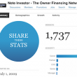 Note Investing LinkedIn Group Stats