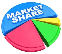 Note Broker Marketing Tracking