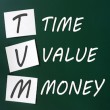 Calculating Partial Note Purchase TVM