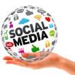 social media note business marketing
