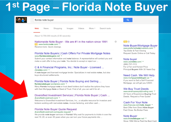 Florida Note Buyer Ranks